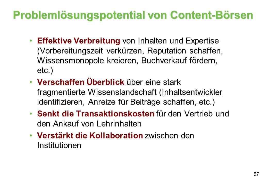 57 Problemlösungspotential von Content-Börsen Effektive Verbreitung von Inhalten und Expertise (Vorbereitungszeit verkürzen, Reputation schaffen, Wissensmonopole kreieren, Buchverkauf fördern, etc.) Verschaffen Überblick über eine stark fragmentierte Wissenslandschaft (Inhaltsentwickler identifizieren, Anreize für Beiträge schaffen, etc.) Senkt die Transaktionskosten für den Vertrieb und den Ankauf von Lehrinhalten Verstärkt die Kollaboration zwischen den Institutionen