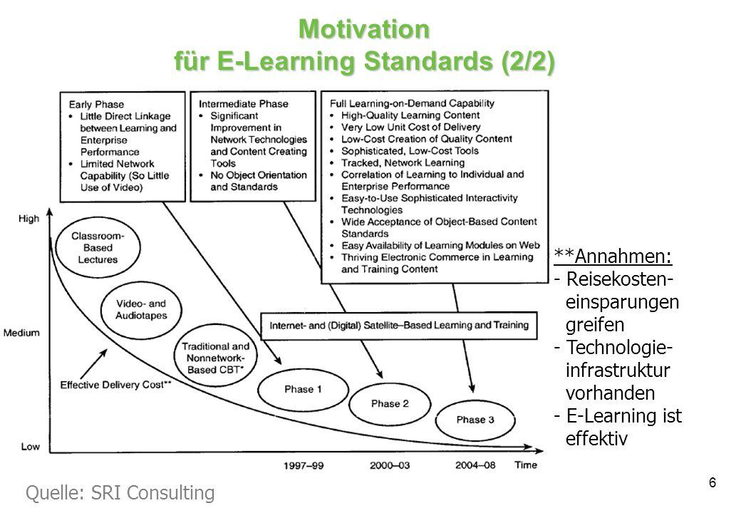 6 Motivation für E-Learning Standards (2/2) Quelle: SRI Consulting **Annahmen: - Reisekosten- einsparungen greifen - Technologie- infrastruktur vorhanden - E-Learning ist effektiv