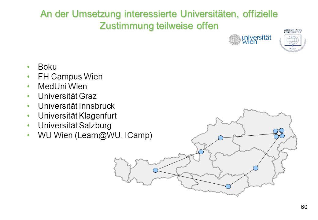 60 An der Umsetzung interessierte Universitäten, offizielle Zustimmung teilweise offen Boku FH Campus Wien MedUni Wien Universität Graz Universität Innsbruck Universität Klagenfurt Universität Salzburg WU Wien (Learn@WU, ICamp)