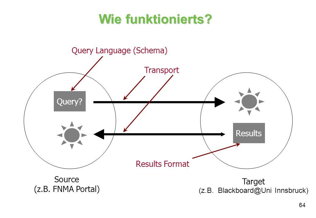 64 Wie funktionierts.Query. Results Source (z.B. FNMA Portal) Target (z.B.