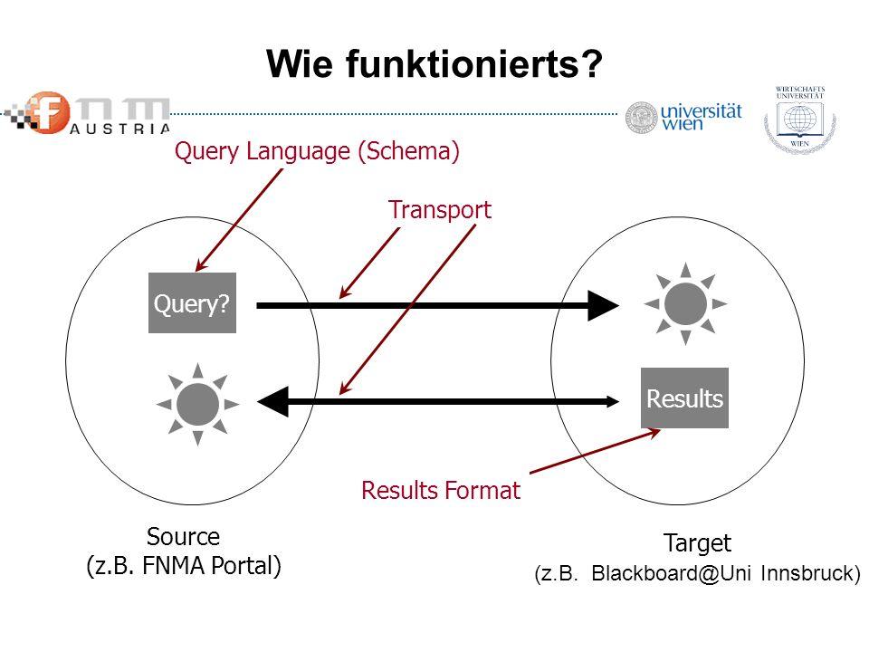 Wie funktionierts? Query? Results Source (z.B. FNMA Portal) Target (z.B. Blackboard@Uni Innsbruck) Query Language (Schema) Transport Results Format