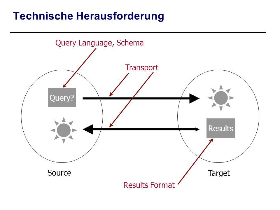 Technische Herausforderung Query? Results Source Target Query Language, Schema Transport Results Format