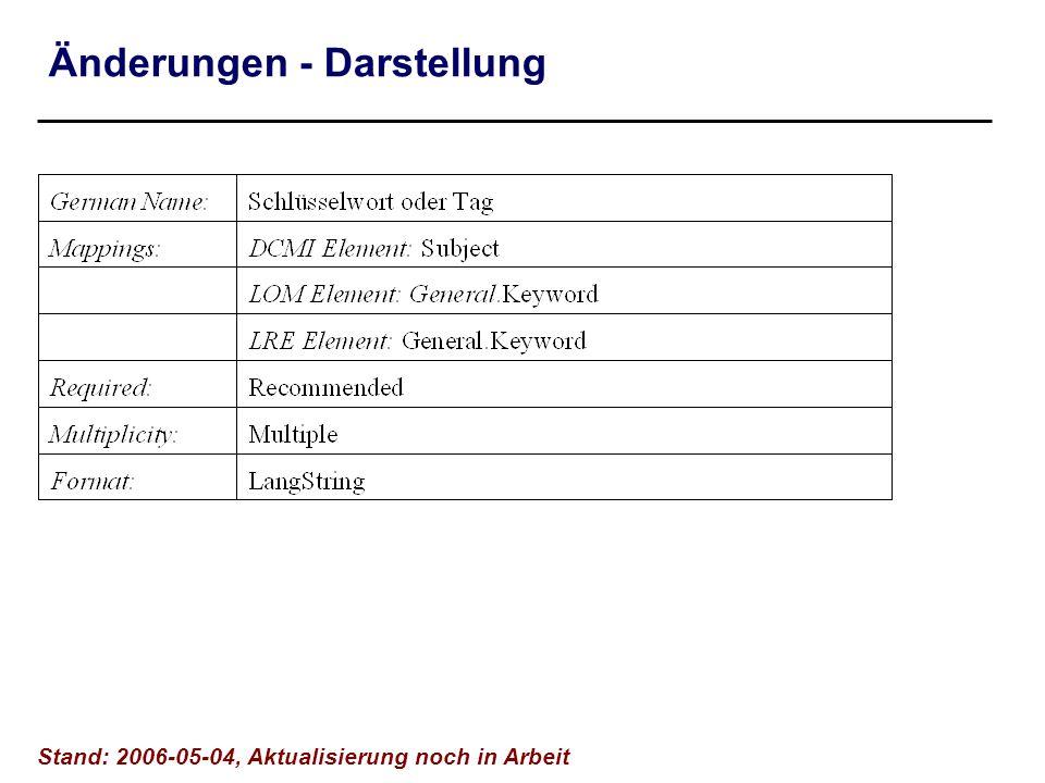Änderungen - Darstellung Stand: 2006-05-04, Aktualisierung noch in Arbeit