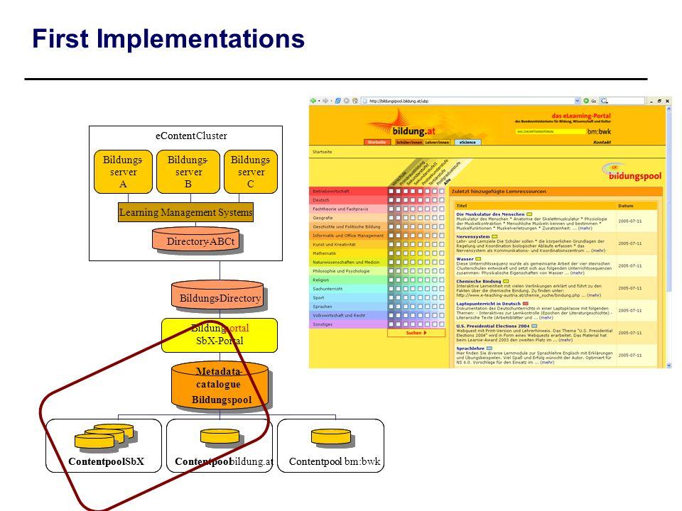 First Implementations Bildungs- server A Bildungs- server B Bildungs- server C eContentCluster Bildungportal SbX-Portal ContentpoolSbXContentpoolbildu