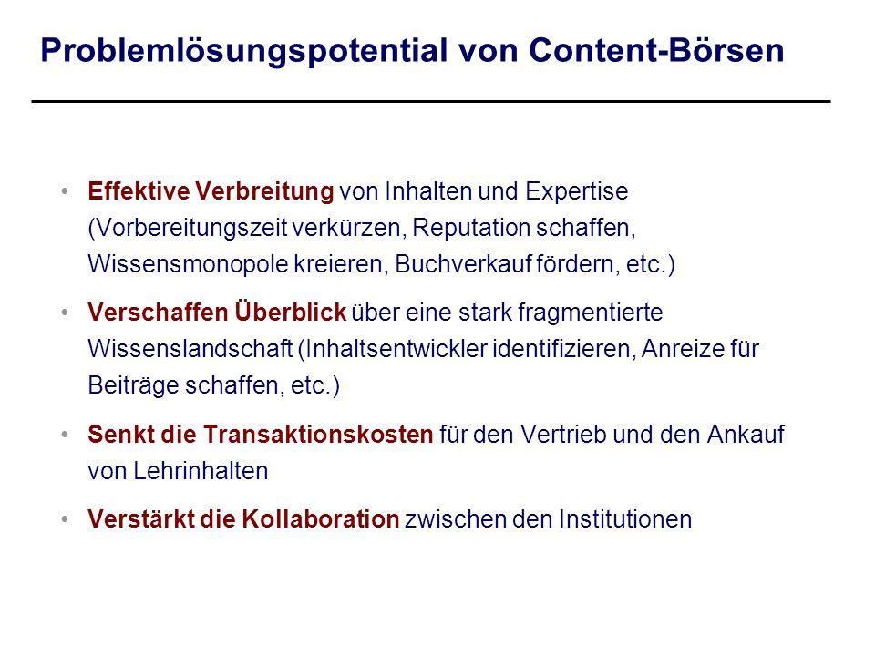 Problemlösungspotential von Content-Börsen Effektive Verbreitung von Inhalten und Expertise (Vorbereitungszeit verkürzen, Reputation schaffen, Wissens
