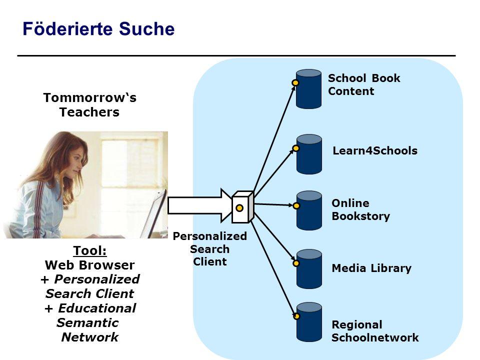 Buildung Blocks (Specifications, Software, …) Representation: IEEEs Learning Object Metadata Standard: http://ltsc.ieee.org/xsd/lomv1.0/lomStrict.xsd Österreichische Metadatenspezifikation: http://elearning.bildung.at/statisch/bmbwk/de/elearning/metadatenmodellversion1_3_2.pdf Elena - Use Case and Common Schema http://nm.wu-wien.ac.at/e-learning/interoperability/D1.4_NetworkSearch-V2005-01-31.zip Communication: Simple Query Interface http://www.prolearn-project.org/lori/ Bereitstellung und Suche von Lehr-/Lernmaterialien über den Bildungspool von bildung.at http://elearning.bildung.at/statisch/bmbwk/de/elearning/schnittstelle_und_eingabe_v2005_11_06.pdf bildung.at Bildungspool:Schnittstelle für Hinauf-, Herunterladen, Zugriff und Löschen von Ressourcen auf den Contentpool Representation & Communication: Calibrate Project - How To Light Fire: The FIRE Technical Specification http://fire.eun.org/howto.pdf
