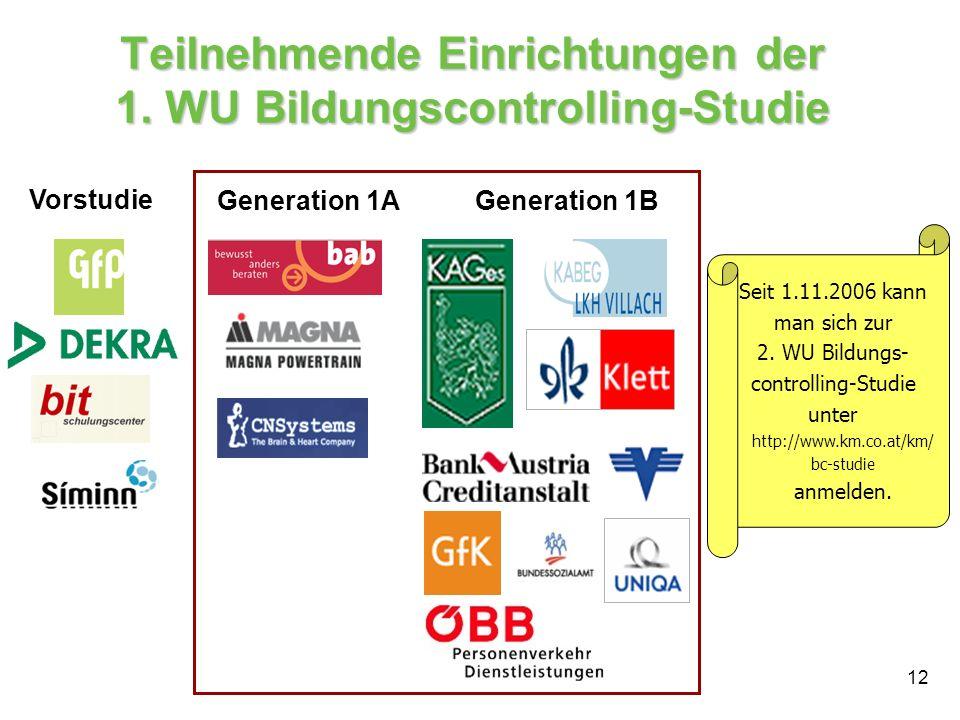 12 Teilnehmende Einrichtungen der 1. WU Bildungscontrolling-Studie Generation 1AGeneration 1B Vorstudie Seit 1.11.2006 kann man sich zur 2. WU Bildung