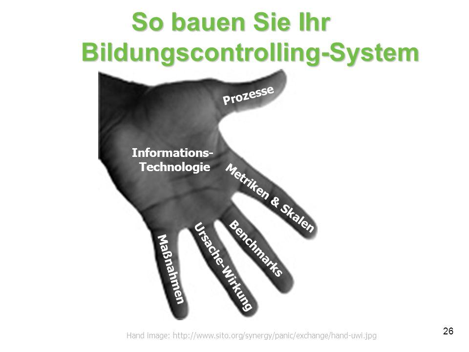 26 So bauen Sie Ihr Bildungscontrolling-System Benchmark-Daten Hand image: http://www.sito.org/synergy/panic/exchange/hand-uwi.jpg Prozesse Metriken &