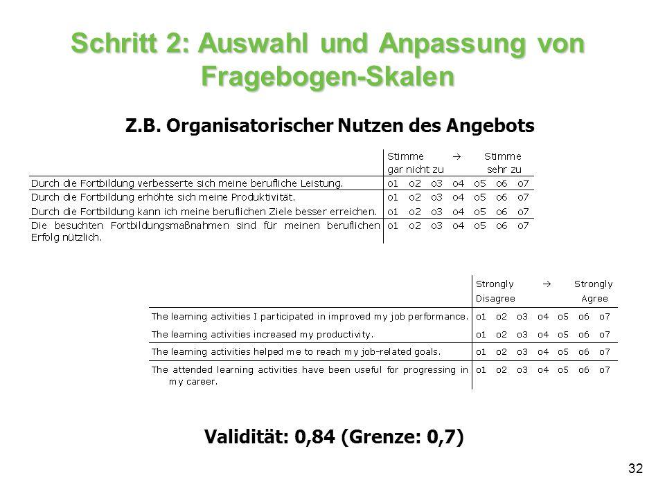 32 Schritt 2: Auswahl und Anpassung von Fragebogen-Skalen Z.B. Organisatorischer Nutzen des Angebots Validität: 0,84 (Grenze: 0,7)