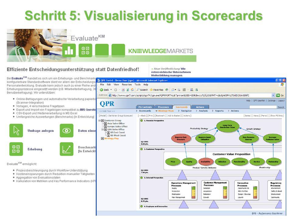 37 Schritt 5: Visualisierung in Scorecards