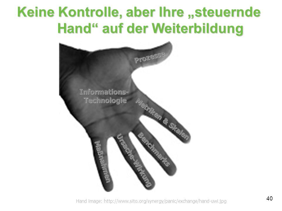 40 Keine Kontrolle, aber Ihre steuernde Hand auf der Weiterbildung Benchmark-Daten Hand image: http://www.sito.org/synergy/panic/exchange/hand-uwi.jpg