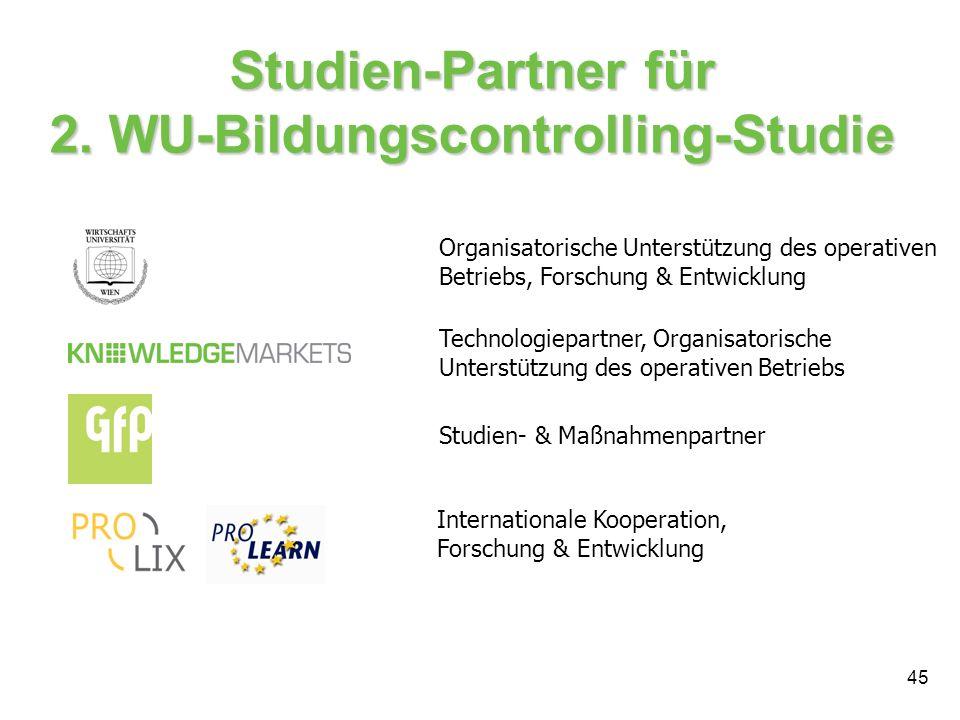 45 Studien-Partner für 2. WU-Bildungscontrolling-Studie Technologiepartner, Organisatorische Unterstützung des operativen Betriebs Internationale Koop