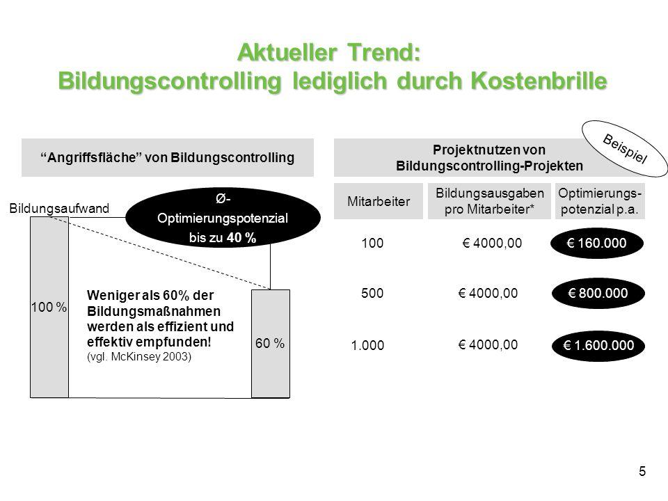 26 So bauen Sie Ihr Bildungscontrolling-System Benchmark-Daten Hand image: http://www.sito.org/synergy/panic/exchange/hand-uwi.jpg Prozesse Metriken & Skalen Benchmarks Ursache-Wirkung Maßnahmen Informations- Technologie
