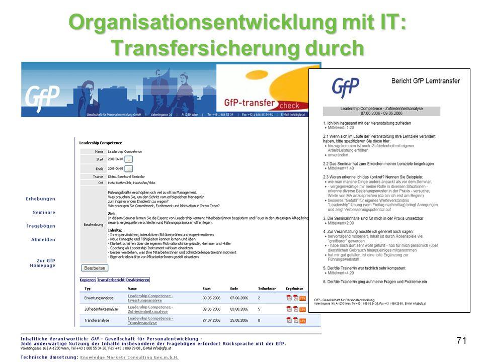 71 Organisationsentwicklung mit IT: Transfersicherung durch Transferevaluation