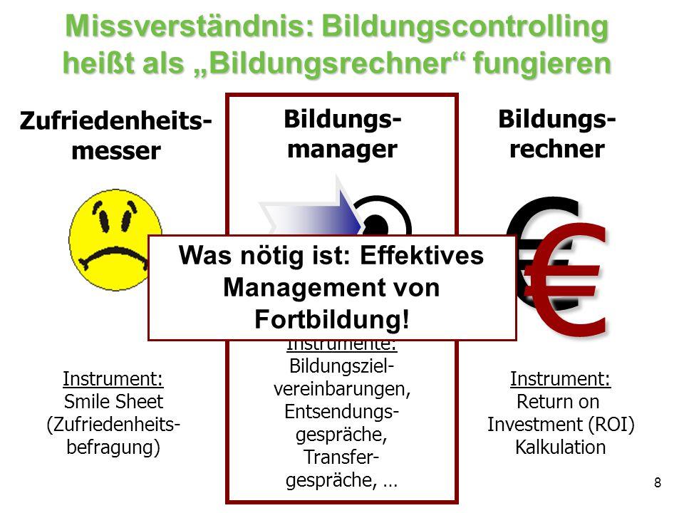 49 Zusatzleistungen, auf Wunsch möglich (mit zusätzlichen Kosten verbunden): Individuelle Anpassung – Differenzierung zwischen Intern/Extern bzw.