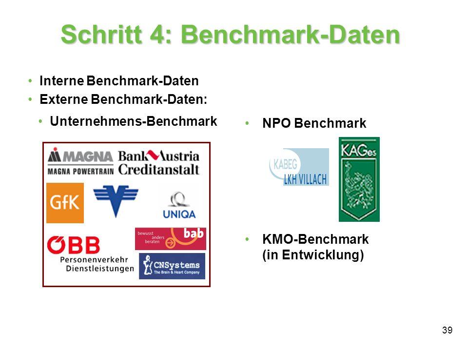 39 Schritt 4: Benchmark-Daten Unternehmens-Benchmark NPO Benchmark KMO-Benchmark (in Entwicklung) Interne Benchmark-Daten Externe Benchmark-Daten: