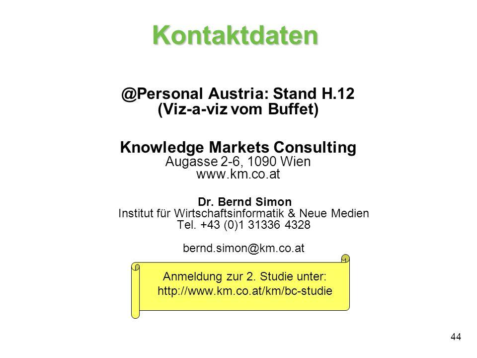 44 Kontaktdaten @Personal Austria: Stand H.12 (Viz-a-viz vom Buffet) Knowledge Markets Consulting Augasse 2-6, 1090 Wien www.km.co.at Dr. Bernd Simon