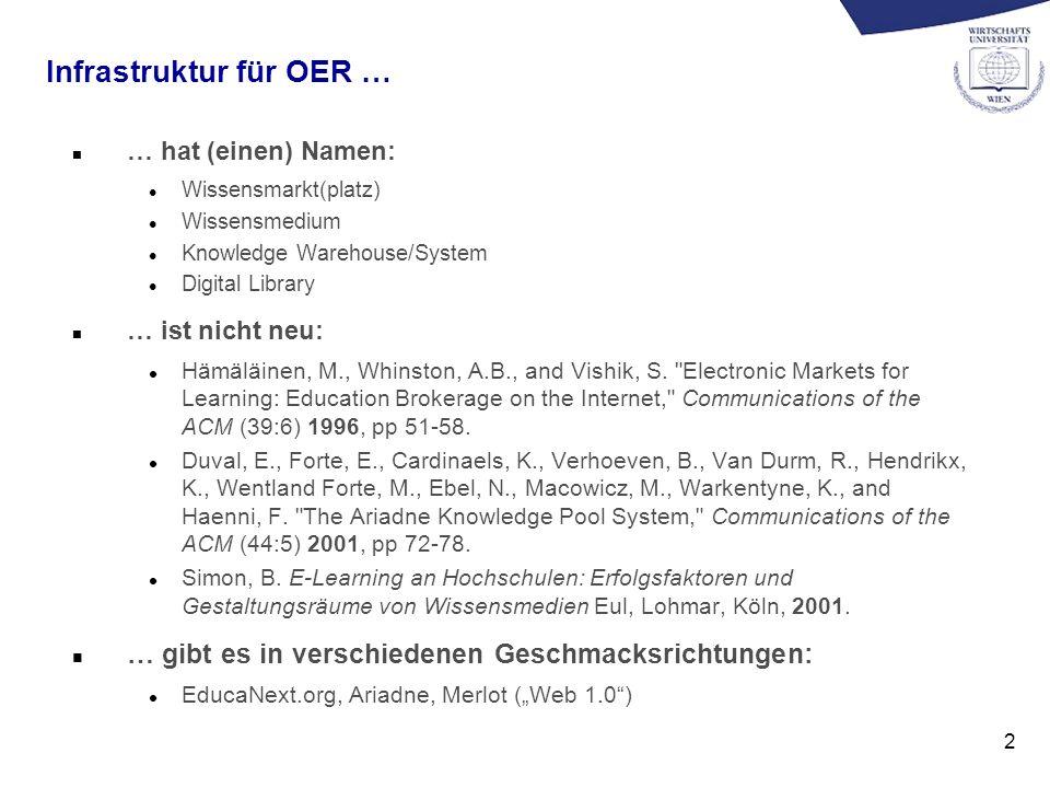 2 Infrastruktur für OER … n … hat (einen) Namen: l Wissensmarkt(platz) l Wissensmedium l Knowledge Warehouse/System l Digital Library n … ist nicht neu: l Hämäläinen, M., Whinston, A.B., and Vishik, S.