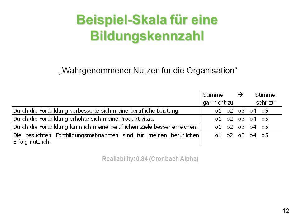 12 Beispiel-Skala für eine Bildungskennzahl Wahrgenommener Nutzen für die Organisation Realiability: 0.84 (Cronbach Alpha)