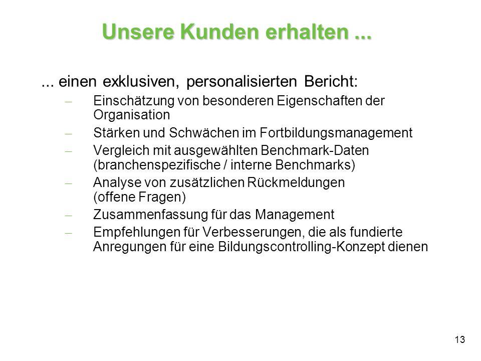 13 Unsere Kunden erhalten...... einen exklusiven, personalisierten Bericht: – Einschätzung von besonderen Eigenschaften der Organisation – Stärken und