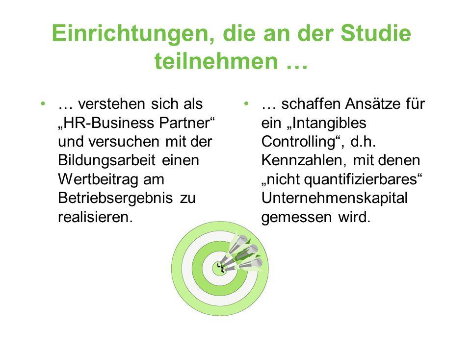Einrichtungen, die an der Studie teilnehmen … … verstehen sich als HR-Business Partner und versuchen mit der Bildungsarbeit einen Wertbeitrag am Betri