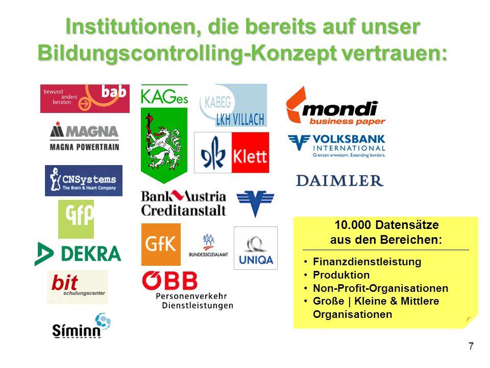 7 Institutionen, die bereits auf unser Bildungscontrolling-Konzept vertrauen: 10.000 Datensätze aus den Bereichen: Finanzdienstleistung Produktion Non