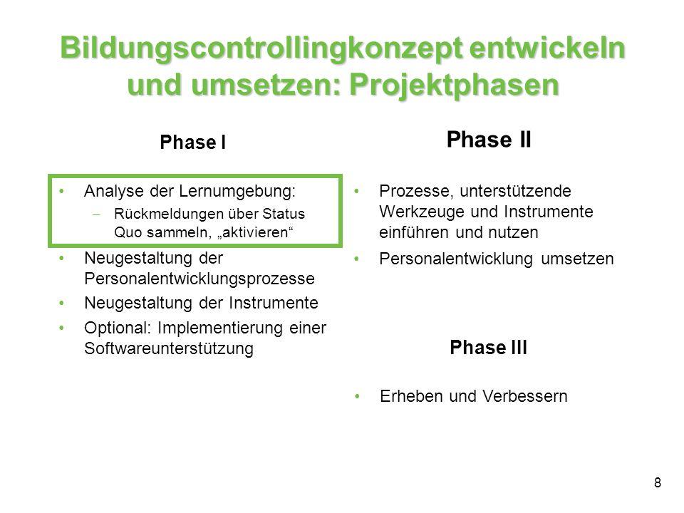 8 Phase I Analyse der Lernumgebung: – Rückmeldungen über Status Quo sammeln, aktivieren Neugestaltung der Personalentwicklungsprozesse Neugestaltung d