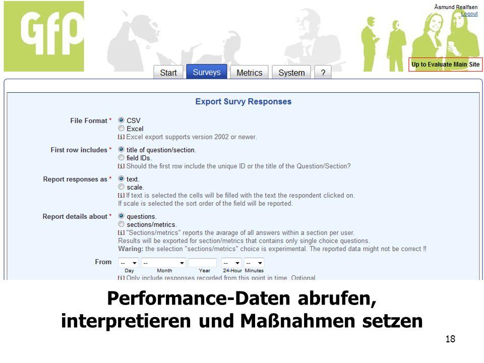 18 Performance-Daten abrufen, interpretieren und Maßnahmen setzen