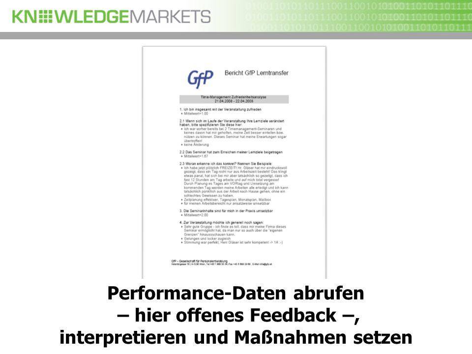 20 Performance-Daten abrufen – hier offenes Feedback –, interpretieren und Maßnahmen setzen