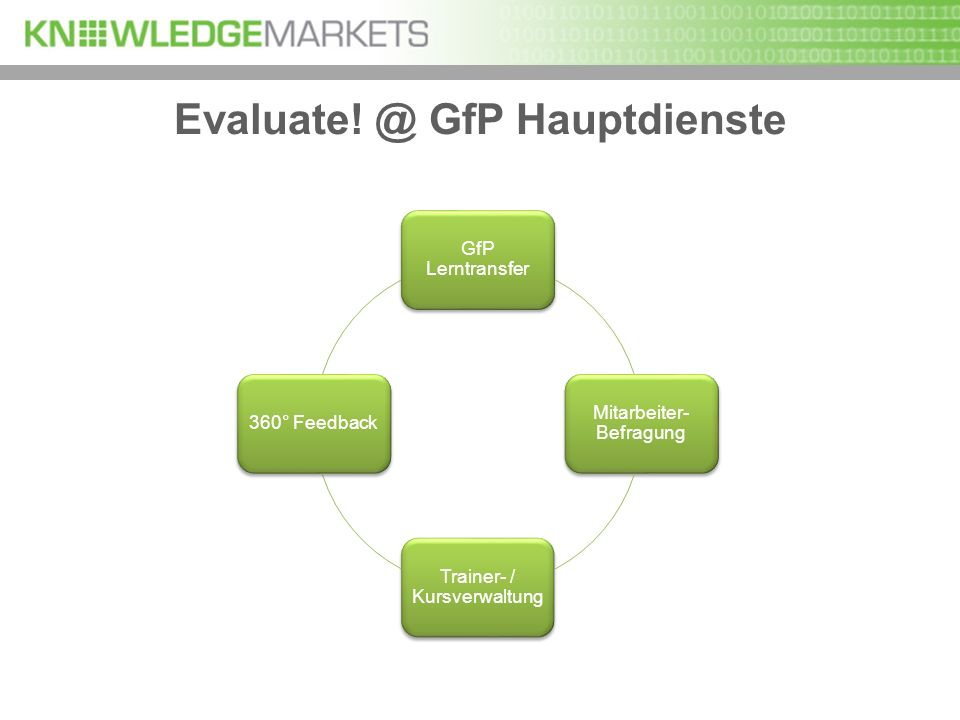 Evaluate! @ GfP Hauptdienste GfP Lerntransfer Mitarbeiter- Befragung Trainer- / Kursverwaltung 360° Feedback