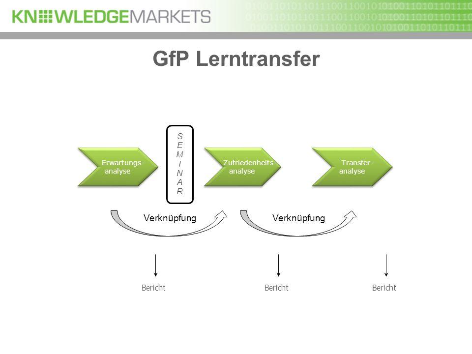 GfP Lerntransfer Erwartungs- analyse Erwartungs- analyse Zufriedenheits- analyse Zufriedenheits- analyse Transfer- analyse Transfer- analyse SEMINARSE