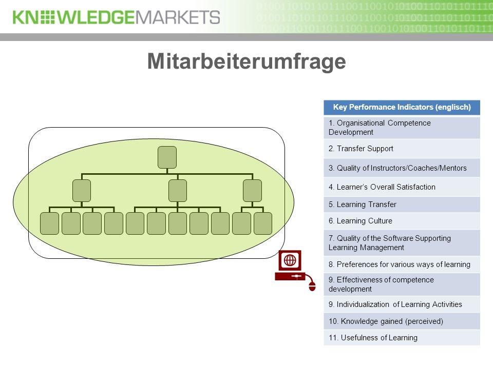 Mitarbeiterumfrage Key Performance Indicators (englisch) 1. Organisational Competence Development 2. Transfer Support 3. Quality of Instructors/Coache