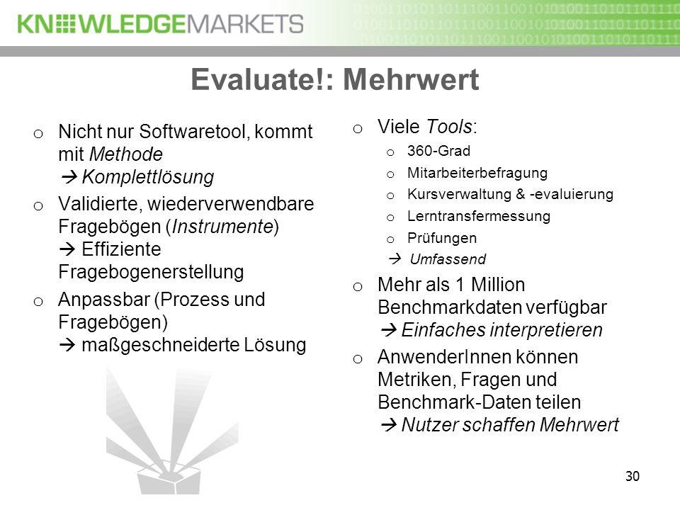 Evaluate!: Mehrwert o Viele Tools: o 360-Grad o Mitarbeiterbefragung o Kursverwaltung & -evaluierung o Lerntransfermessung o Prüfungen Umfassend o Meh
