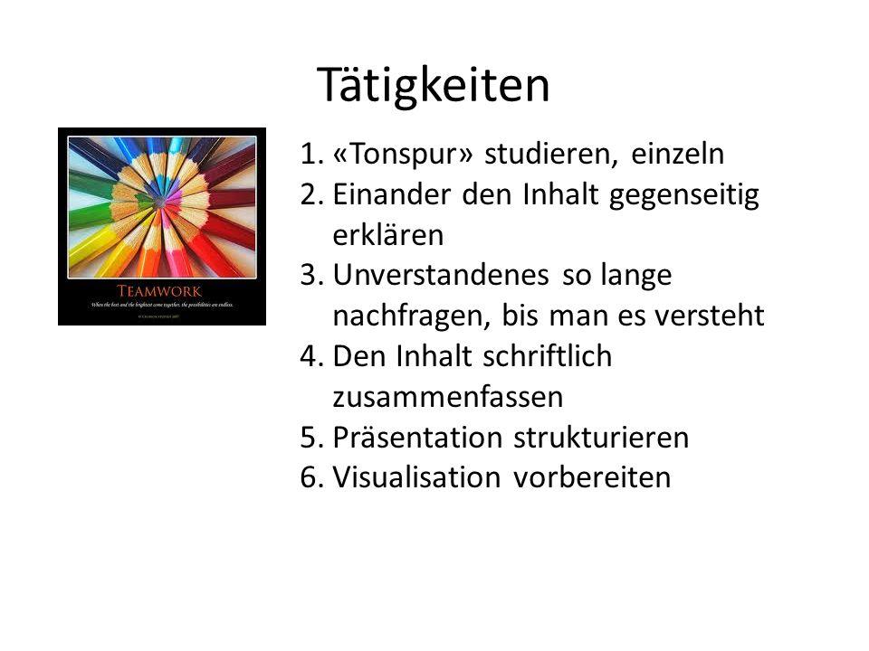 Tätigkeiten 1.«Tonspur» studieren, einzeln 2.Einander den Inhalt gegenseitig erklären 3.Unverstandenes so lange nachfragen, bis man es versteht 4.Den Inhalt schriftlich zusammenfassen 5.Präsentation strukturieren 6.Visualisation vorbereiten 7.Übungen vorbereiten, erstellen