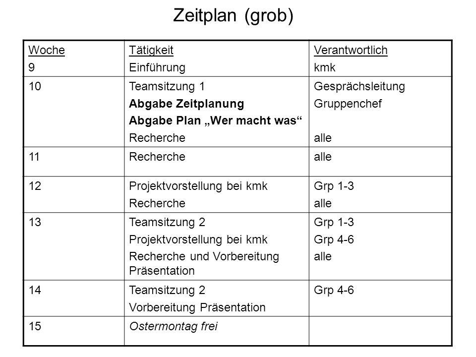 Zeitplan (grob) Woche 9 Tätigkeit Einführung Verantwortlich kmk 10Teamsitzung 1 Abgabe Zeitplanung Abgabe Plan Wer macht was Recherche Gesprächsleitun