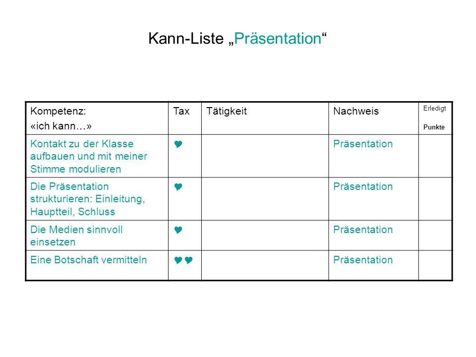 Kann-Liste Präsentation Kompetenz: «ich kann…» TaxTätigkeitNachweis Erledigt Punkte Kontakt zu der Klasse aufbauen und mit meiner Stimme modulieren Pr