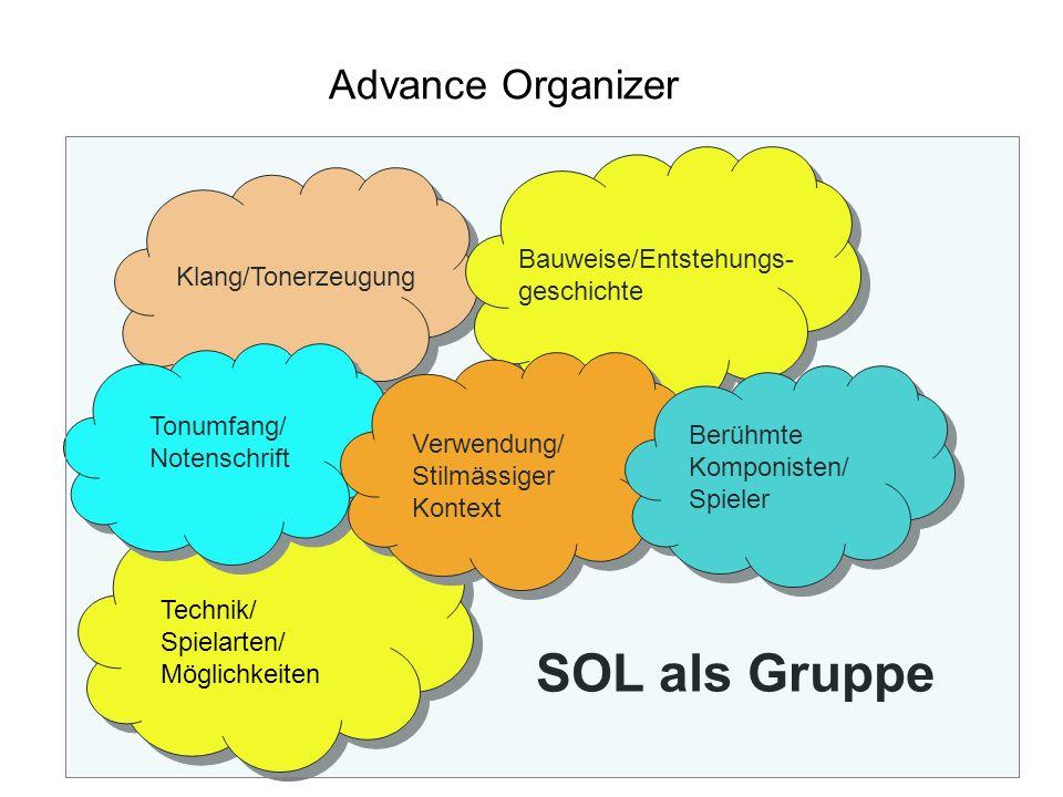 Advance Organizer Klang/Tonerzeugung Bauweise/Entstehungs- geschichte Tonumfang/ Notenschrift SOL als Gruppe Verwendung/ Stilmässiger Kontext Berühmte