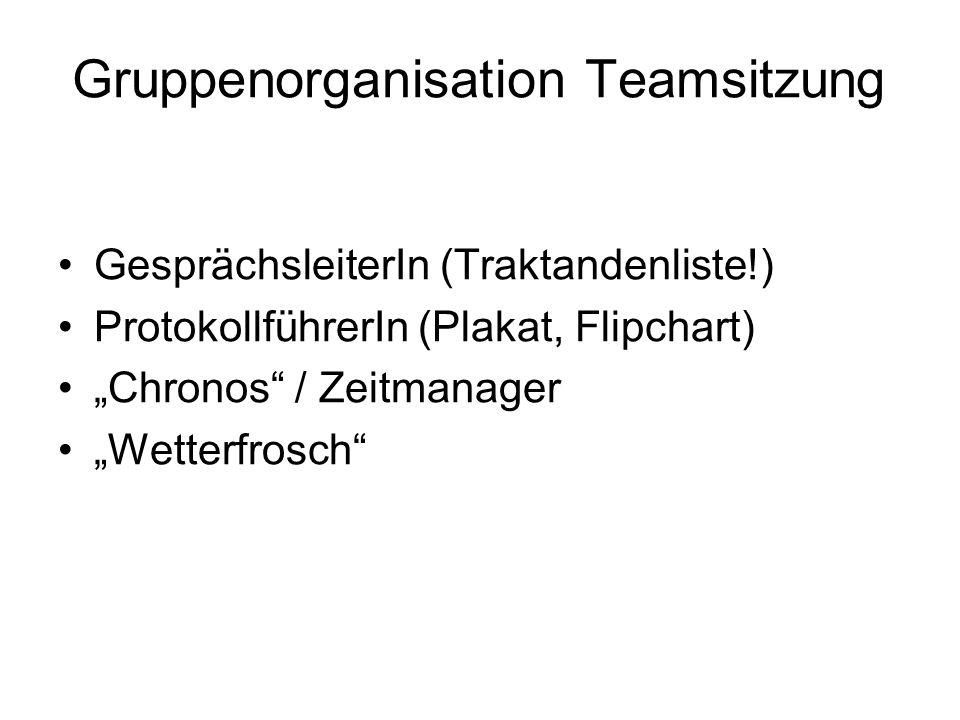 Gruppenorganisation Teamsitzung GesprächsleiterIn (Traktandenliste!) ProtokollführerIn (Plakat, Flipchart) Chronos / Zeitmanager Wetterfrosch