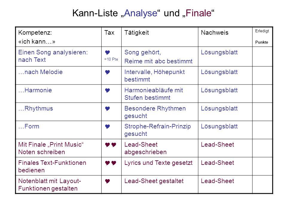 Kann-Liste Analyse und Finale Kompetenz: «ich kann…» TaxTätigkeitNachweis Erledigt Punkte Einen Song analysieren: nach Text =10 Pte Song gehört, Reime