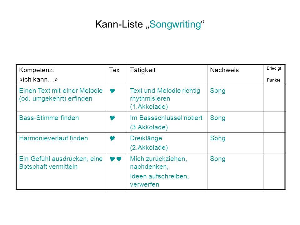 Kann-Liste Songwriting Kompetenz: «ich kann…» TaxTätigkeitNachweis Erledigt Punkte Einen Text mit einer Melodie (od. umgekehrt) erfinden Text und Melo