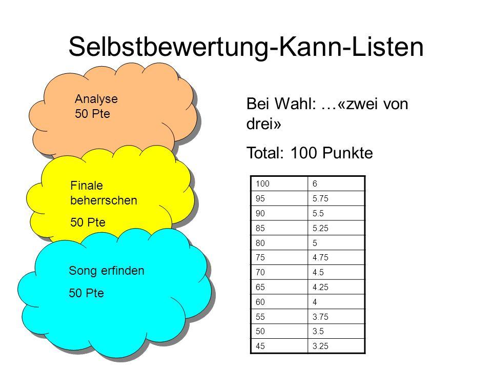 Selbstbewertung-Kann-Listen Analyse 50 Pte Finale beherrschen 50 Pte Song erfinden 50 Pte Bei Wahl: …«zwei von drei» Total: 100 Punkte 1006 955.75 905