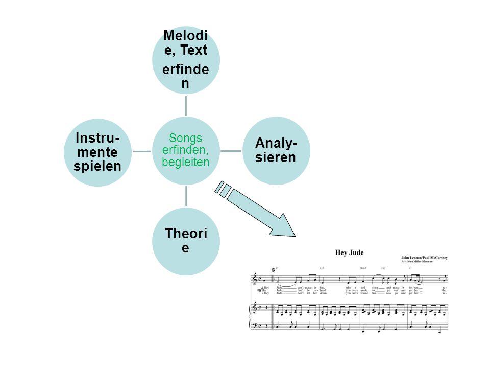 Songs erfinden, begleiten Melodi e, Text erfinde n Analy- sieren Theori e Instru- mente spielen