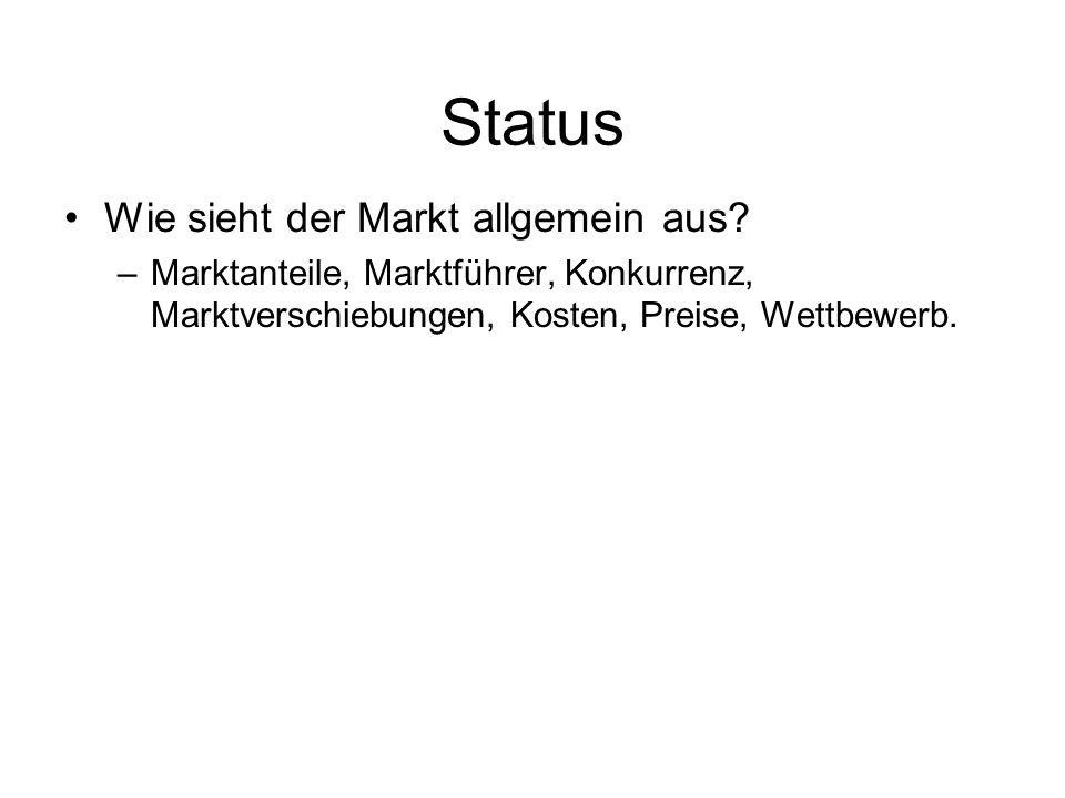 Status Wie sieht der Markt allgemein aus? –Marktanteile, Marktführer, Konkurrenz, Marktverschiebungen, Kosten, Preise, Wettbewerb.