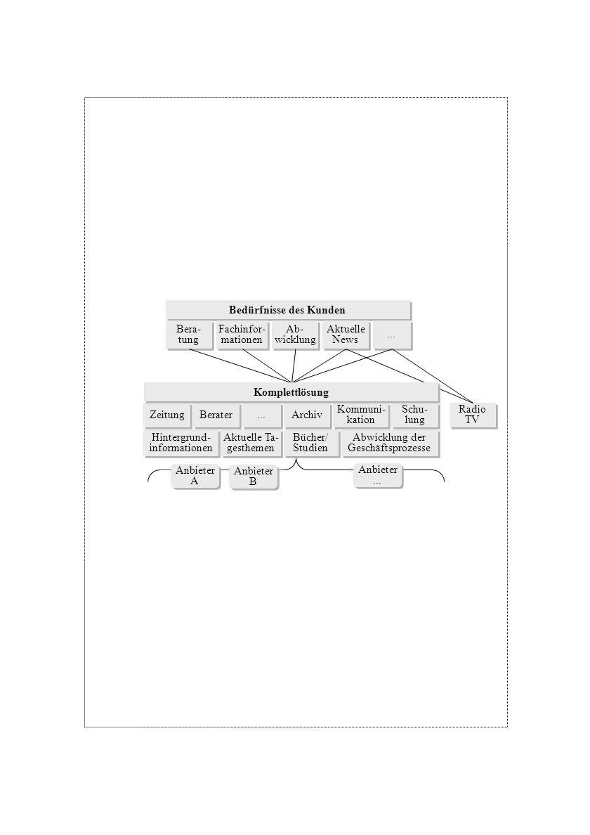 Bedürfnisse des Kunden Zeitung Berater... Archiv Kommuni- kation Kommuni- kation Schu- lung Schu- lung Hintergrund- informationen Hintergrund- informa