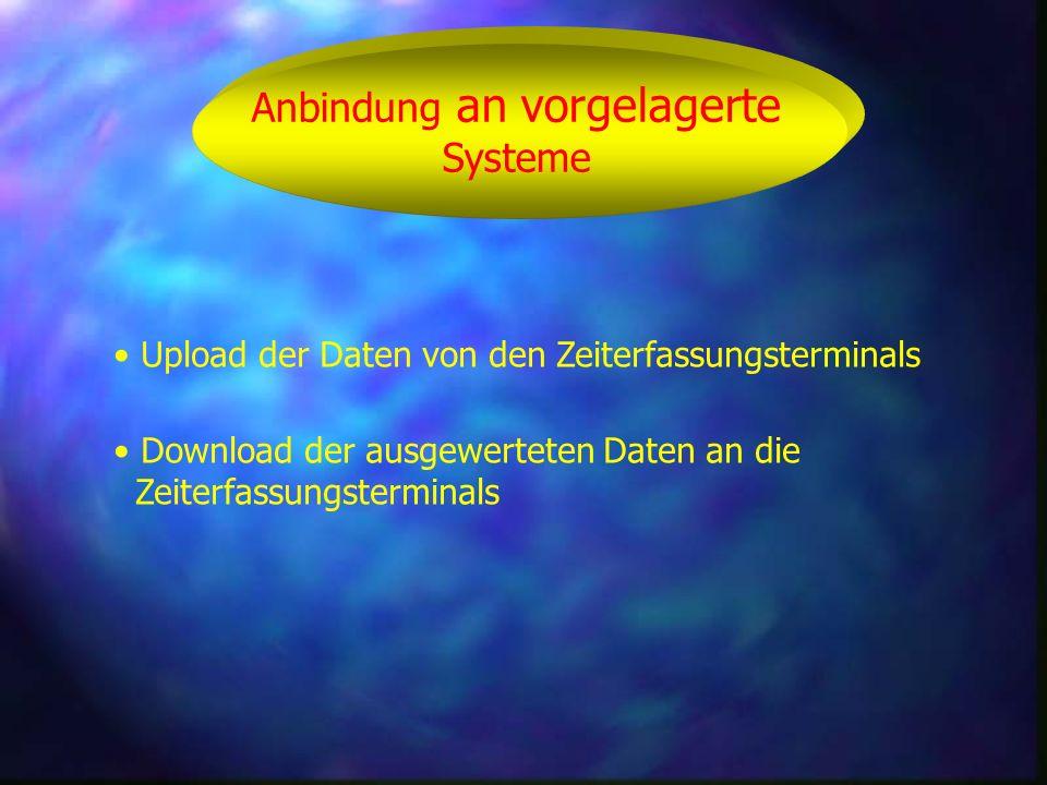 Anbindung an vorgelagerte Systeme Upload der Daten von den Zeiterfassungsterminals Download der ausgewerteten Daten an die Zeiterfassungsterminals