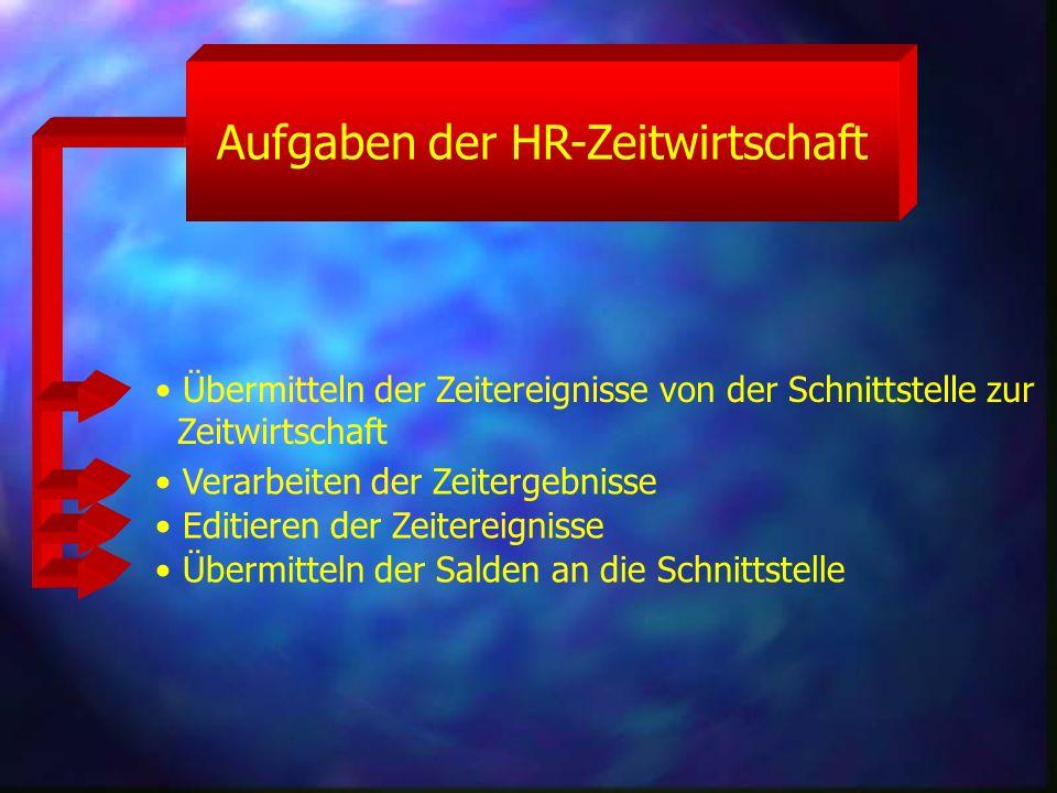 Übermitteln der Zeitereignisse von der Schnittstelle zur Zeitwirtschaft Aufgaben der HR-Zeitwirtschaft Verarbeiten der Zeitergebnisse Editieren der Zeitereignisse Übermitteln der Salden an die Schnittstelle