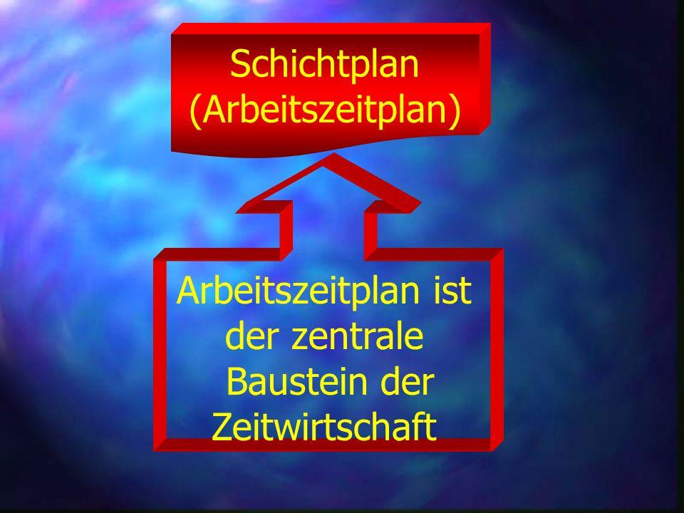 Schichtplan (Arbeitszeitplan) Arbeitszeitplan ist der zentrale Baustein der Zeitwirtschaft