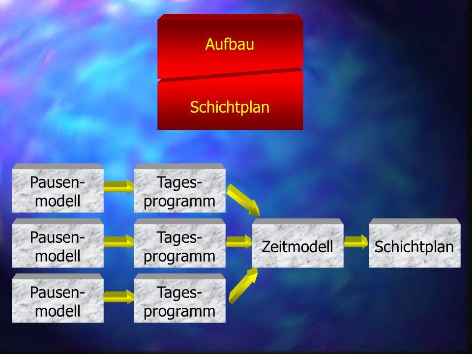 Tages- programm Tages- programm Tages- programm ZeitmodellSchichtplan Pausen- modell Pausen- modell Pausen- modell Schichtplan Aufbau