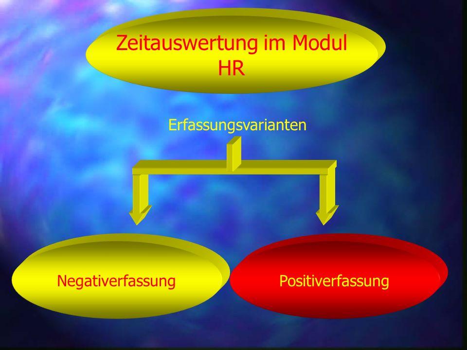 PositiverfassungNegativerfassung Zeitauswertung im Modul HR Erfassungsvarianten