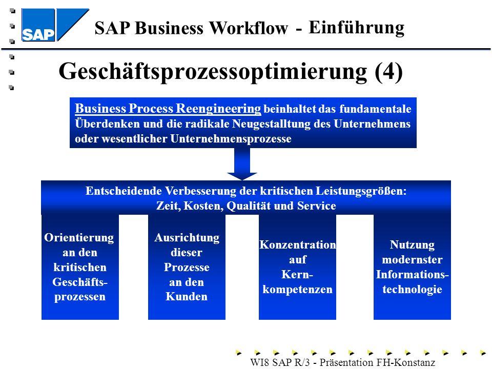 SAP Business Workflow - WI8 SAP R/3 - Präsentation FH-Konstanz Orientierung an den kritischen Geschäfts- prozessen Ausrichtung dieser Prozesse an den Kunden Konzentration auf Kern- kompetenzen Nutzung modernster Informations- technologie Geschäftsprozessoptimierung (4) Einführung Business Process Reengineering beinhaltet das fundamentale Überdenken und die radikale Neugestalltung des Unternehmens oder wesentlicher Unternehmensprozesse Entscheidende Verbesserung der kritischen Leistungsgrößen: Zeit, Kosten, Qualität und Service